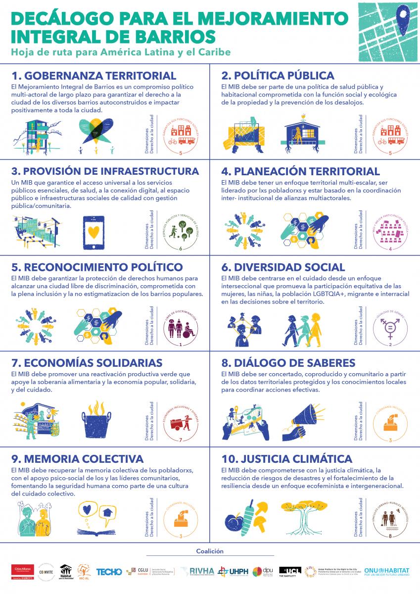 poster_mejoramiento_barrios