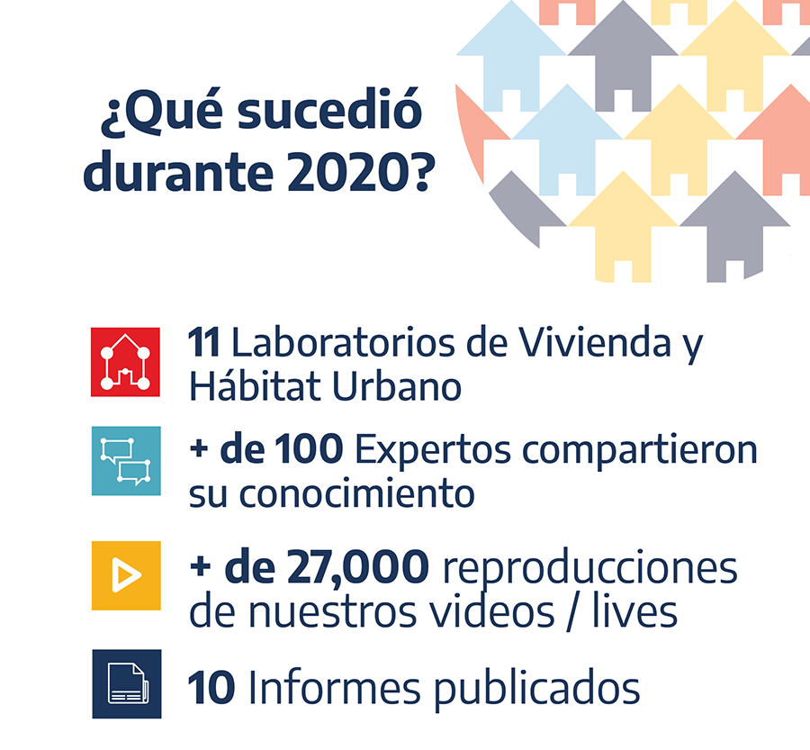 numeralia_2020-2
